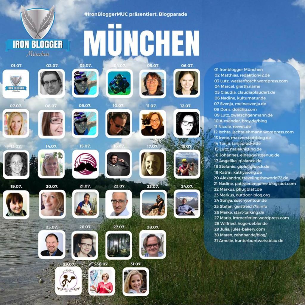 Iron Blogger München Blogparade
